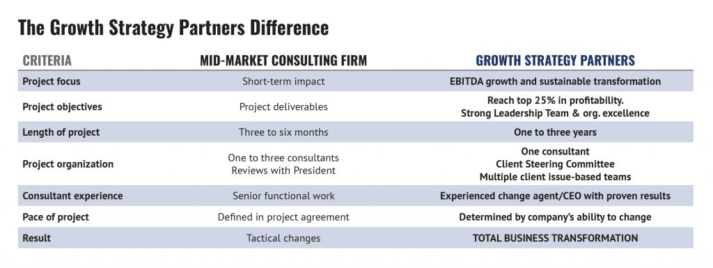 GSP-Partners-Difference-Chart